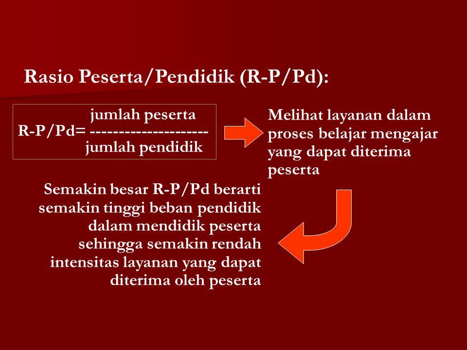 Rasio Peserta/Pendidik (R-P/Pd):