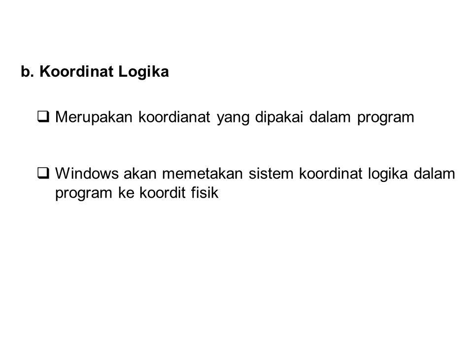 b. Koordinat Logika Merupakan koordianat yang dipakai dalam program.