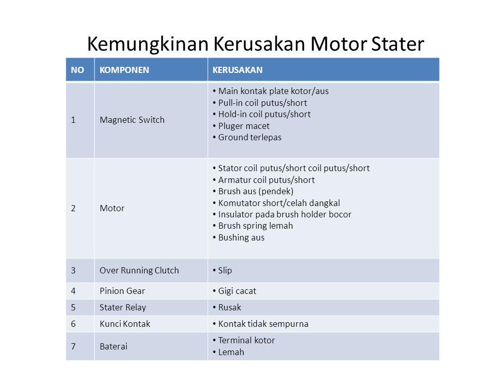 Kemungkinan Kerusakan Motor Stater
