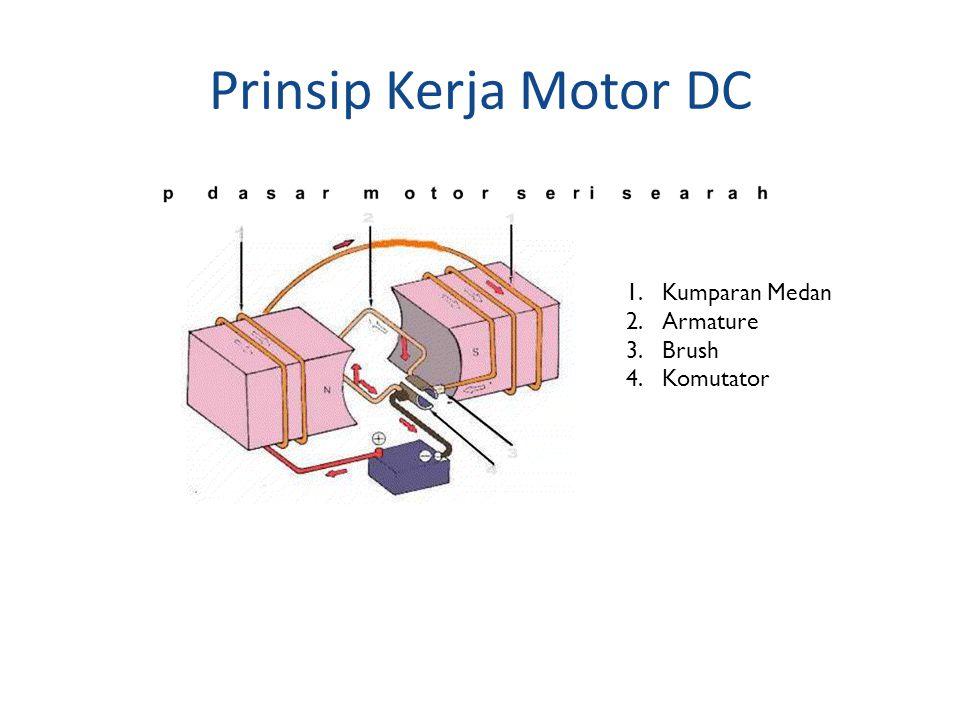 Prinsip Kerja Motor DC Kumparan Medan Armature Brush Komutator