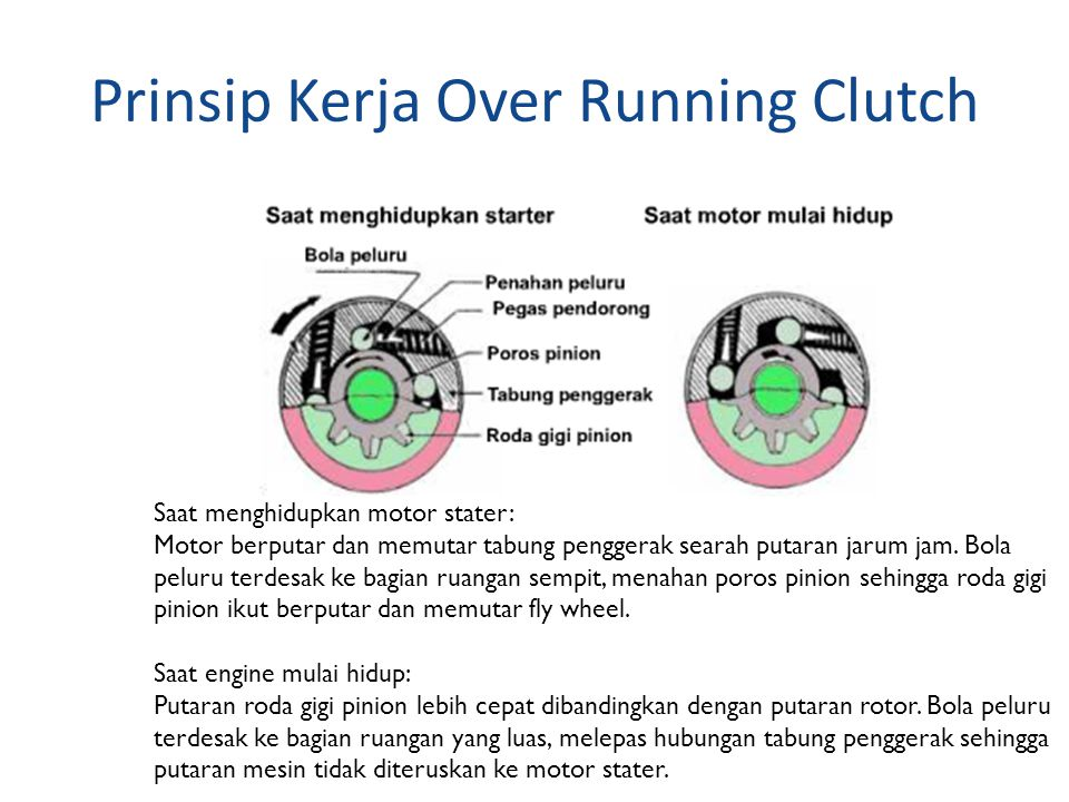 Prinsip Kerja Over Running Clutch