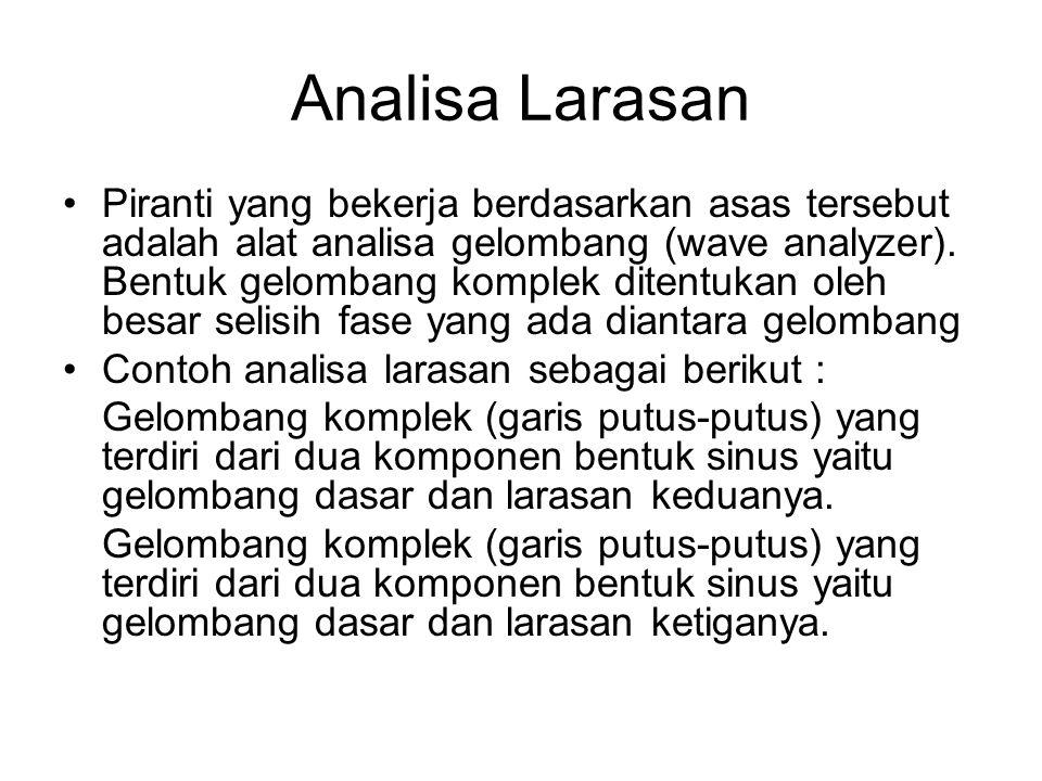 Analisa Larasan