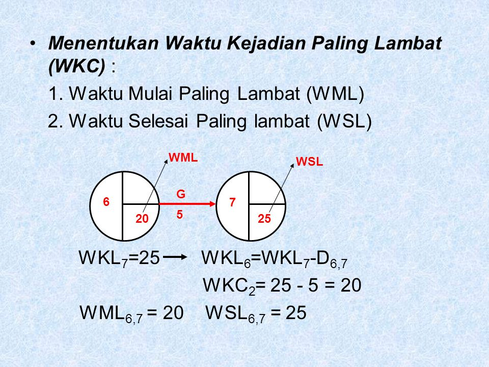 Menentukan Waktu Kejadian Paling Lambat (WKC) :