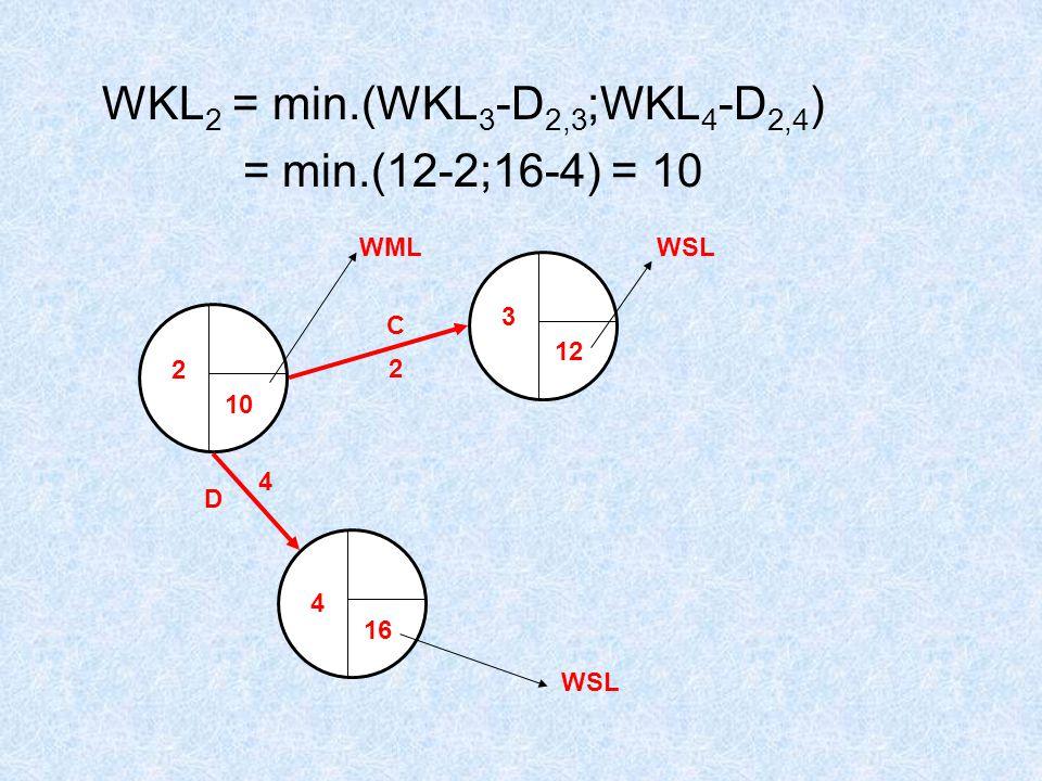 WKL2 = min.(WKL3-D2,3;WKL4-D2,4) = min.(12-2;16-4) = 10