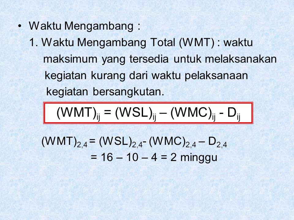 (WMT)ij = (WSL)ij – (WMC)ij - Dij