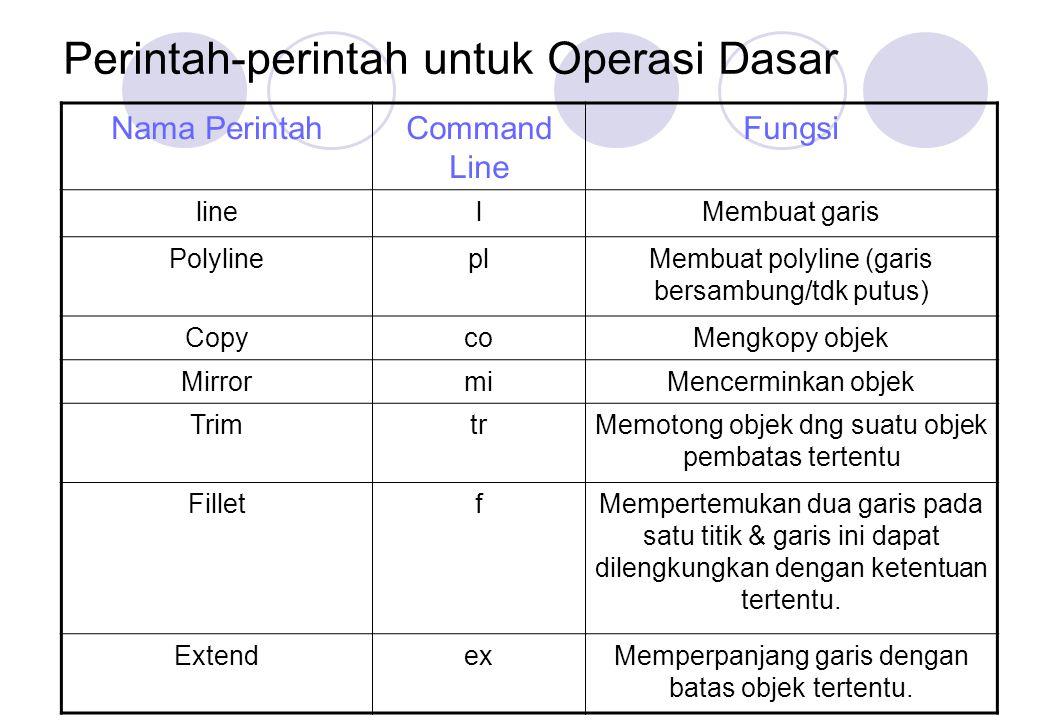 Perintah-perintah untuk Operasi Dasar