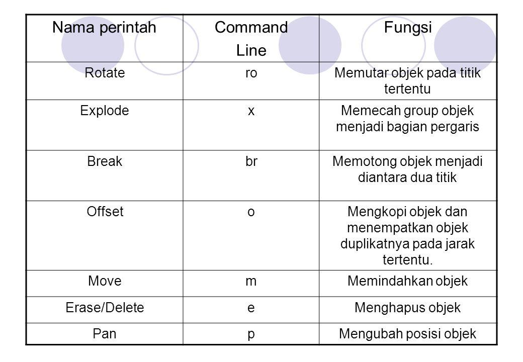 Nama perintah Command Line Fungsi Rotate ro