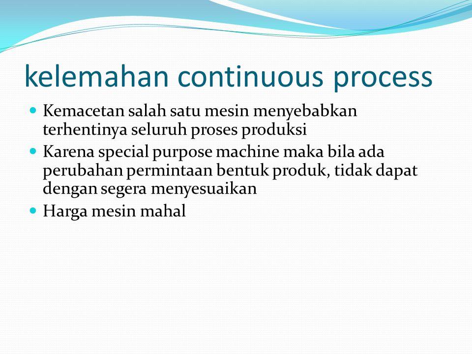 kelemahan continuous process