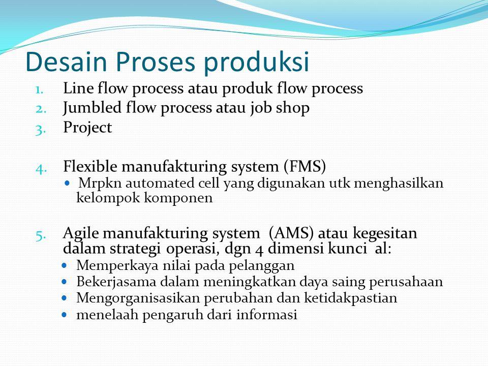 Desain Proses produksi