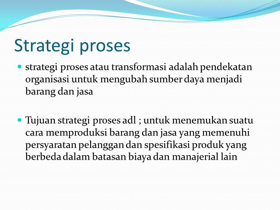 Strategi proses strategi proses atau transformasi adalah pendekatan organisasi untuk mengubah sumber daya menjadi barang dan jasa.