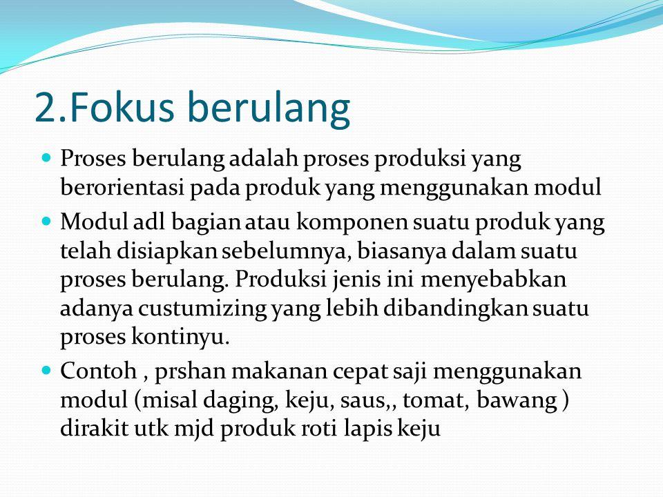 2.Fokus berulang Proses berulang adalah proses produksi yang berorientasi pada produk yang menggunakan modul.