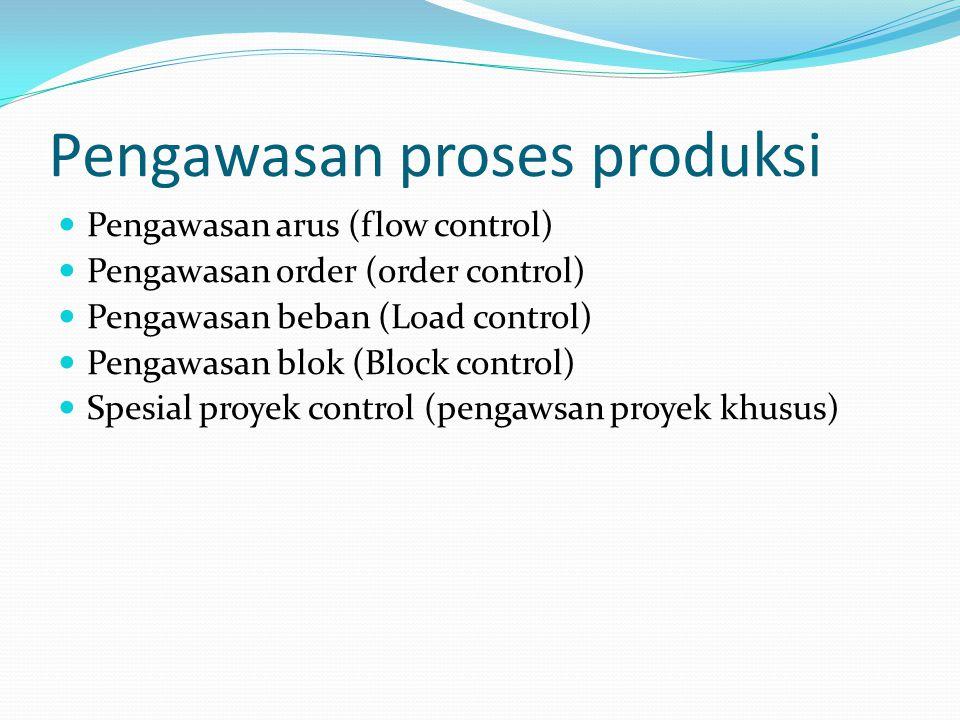 Pengawasan proses produksi