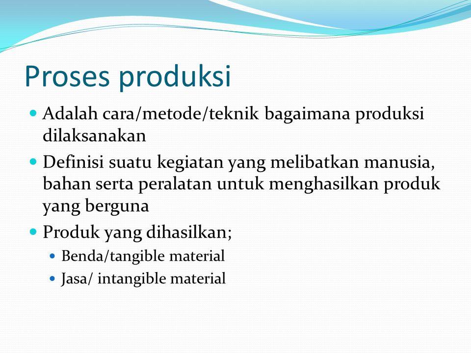 Proses produksi Adalah cara/metode/teknik bagaimana produksi dilaksanakan.
