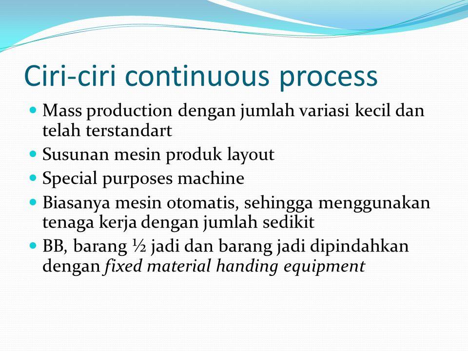 Ciri-ciri continuous process