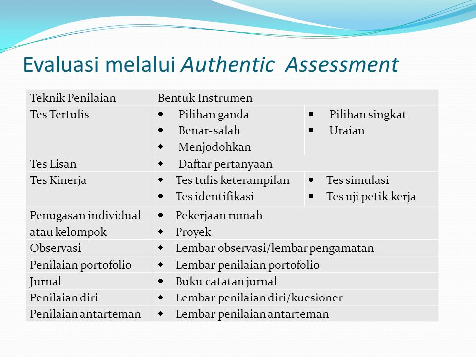 Evaluasi melalui Authentic Assessment