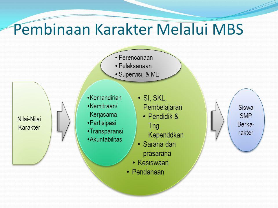 Pembinaan Karakter Melalui MBS