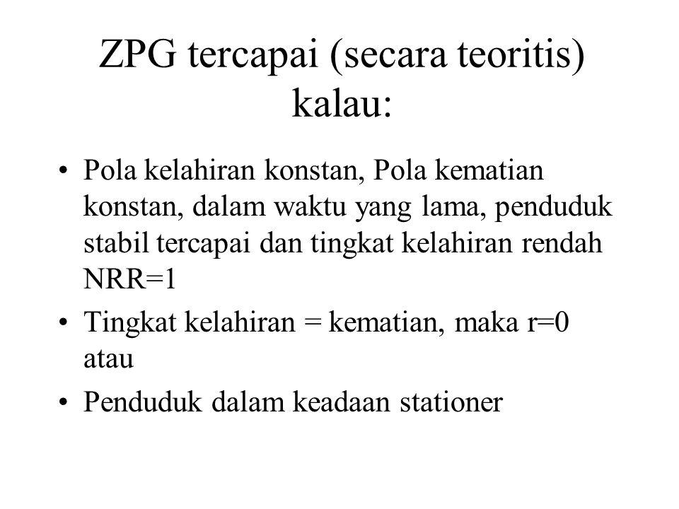 ZPG tercapai (secara teoritis) kalau: