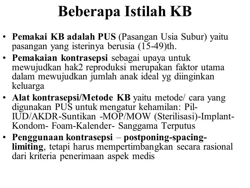 Beberapa Istilah KB Pemakai KB adalah PUS (Pasangan Usia Subur) yaitu pasangan yang isterinya berusia (15-49)th.