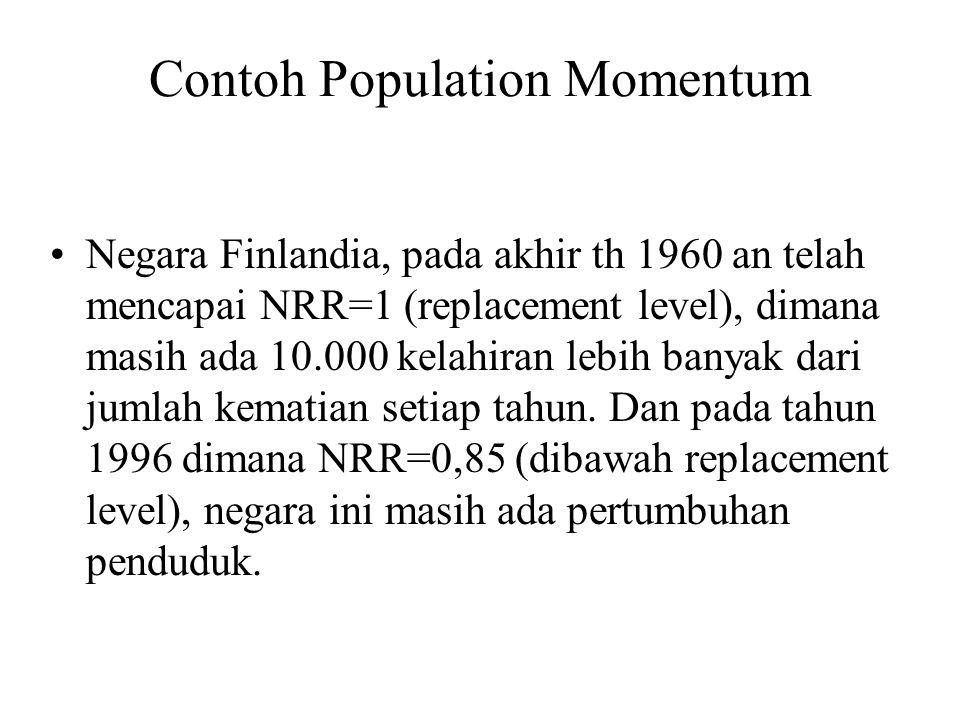 Contoh Population Momentum