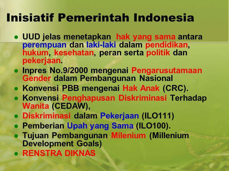 Inisiatif Pemerintah Indonesia