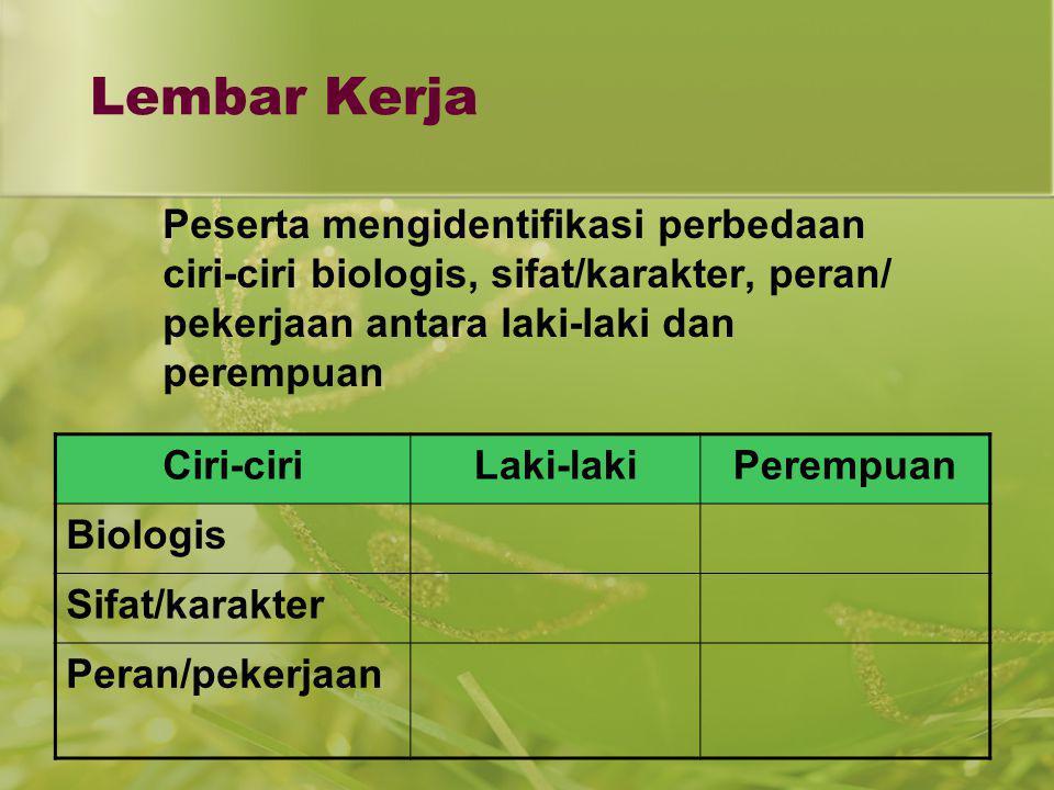 Lembar Kerja Peserta mengidentifikasi perbedaan ciri-ciri biologis, sifat/karakter, peran/ pekerjaan antara laki-laki dan perempuan.