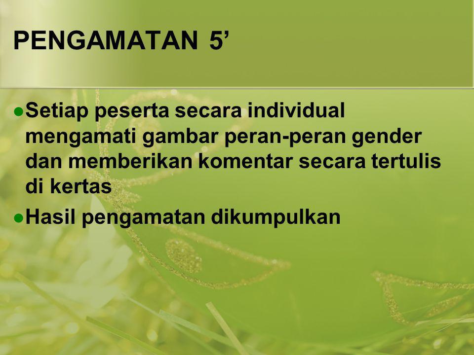 PENGAMATAN 5' Setiap peserta secara individual mengamati gambar peran-peran gender dan memberikan komentar secara tertulis di kertas.