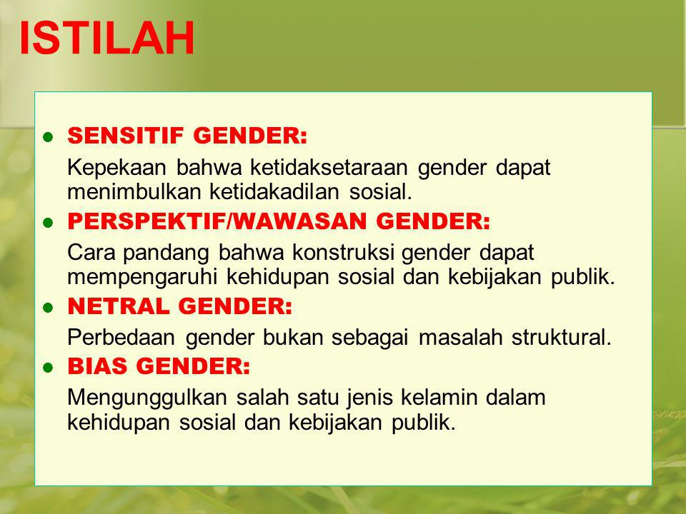 ISTILAH SENSITIF GENDER: