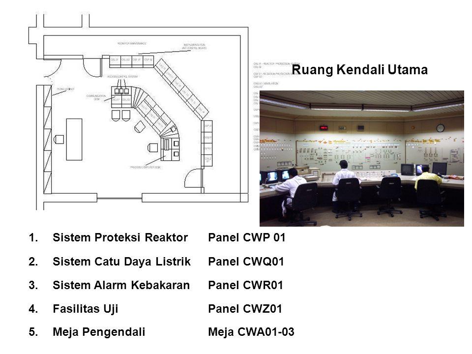 Ruang Kendali Utama 1. Sistem Proteksi Reaktor Panel CWP 01 2.