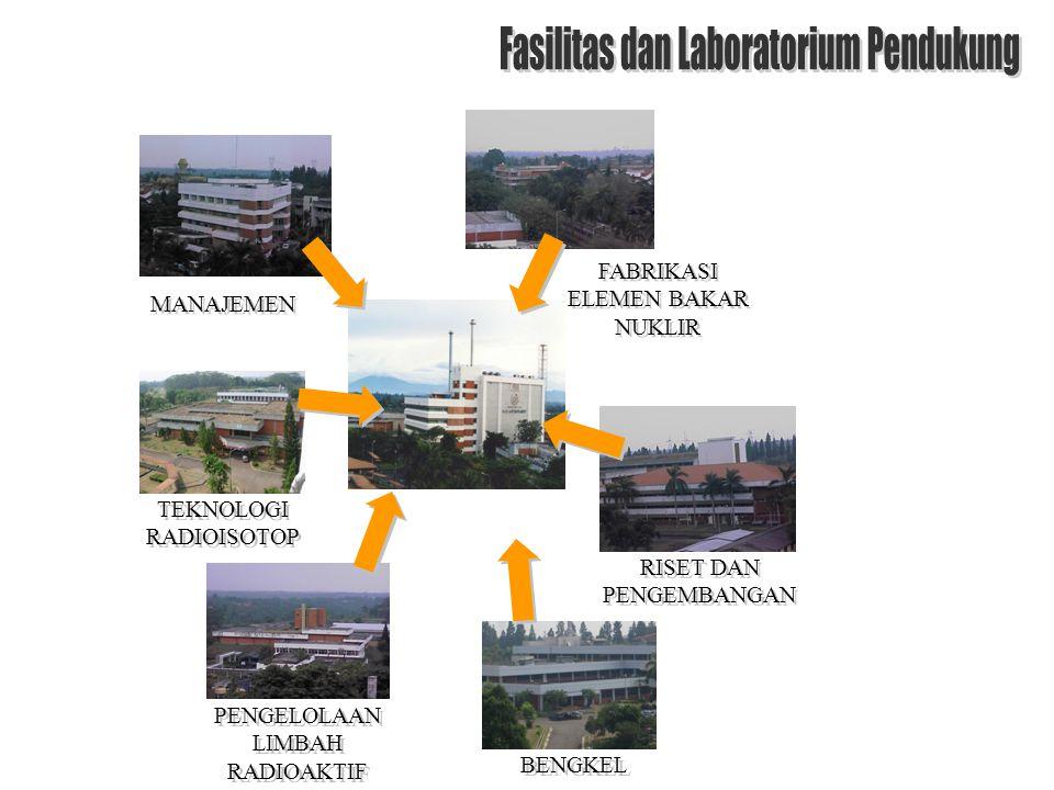 Fasilitas dan Laboratorium Pendukung