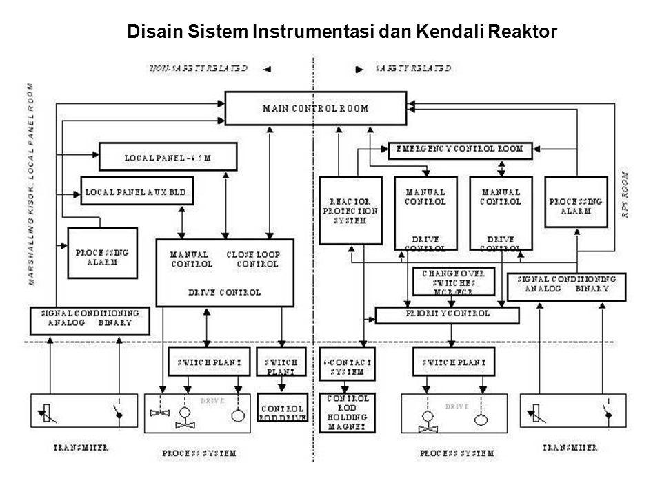 Disain Sistem Instrumentasi dan Kendali Reaktor