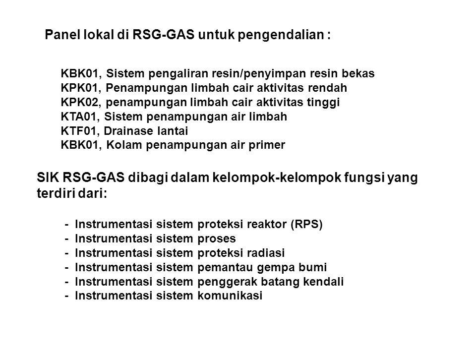 Panel lokal di RSG-GAS untuk pengendalian :