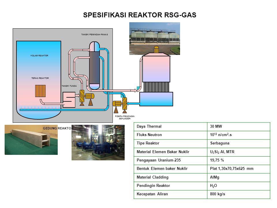 SPESIFIKASI REAKTOR RSG-GAS