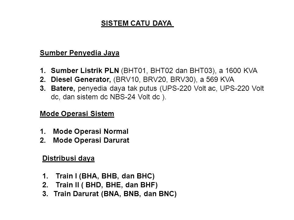 SISTEM CATU DAYA Sumber Penyedia Jaya. Sumber Listrik PLN (BHT01, BHT02 dan BHT03), a 1600 KVA. Diesel Generator, (BRV10, BRV20, BRV30), a 569 KVA.