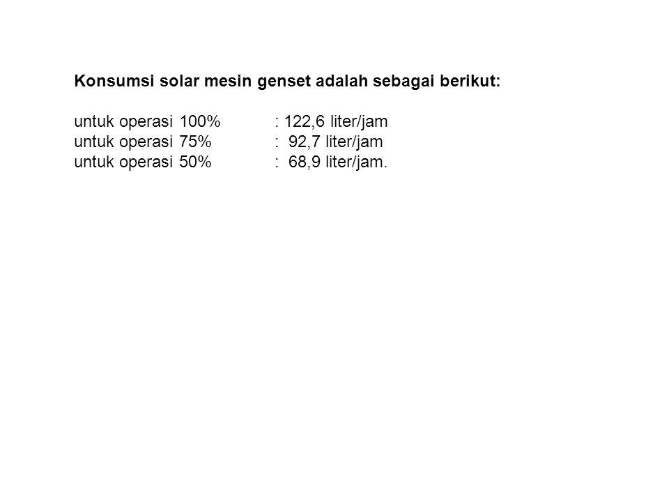 Konsumsi solar mesin genset adalah sebagai berikut: