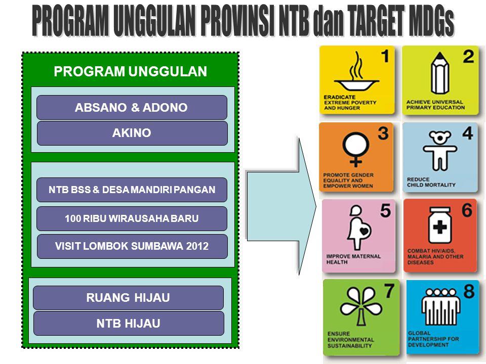 NTB BSS & DESA MANDIRI PANGAN
