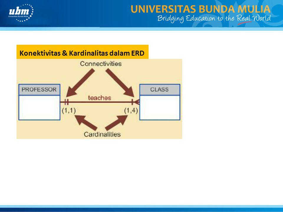 Konektivitas & Kardinalitas dalam ERD