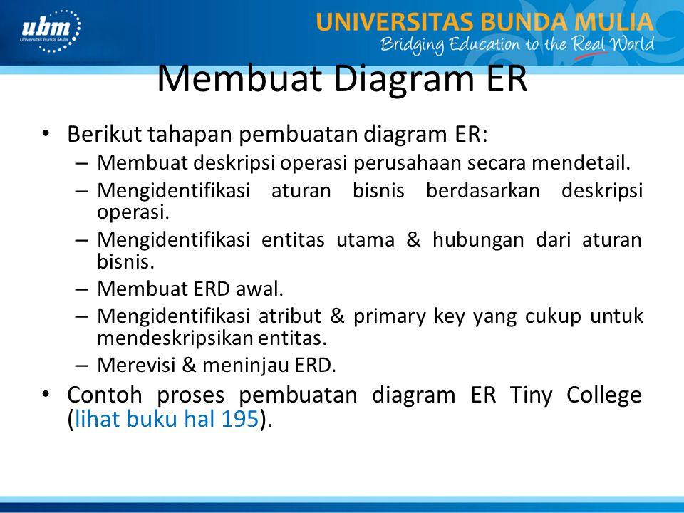 Membuat Diagram ER Berikut tahapan pembuatan diagram ER: