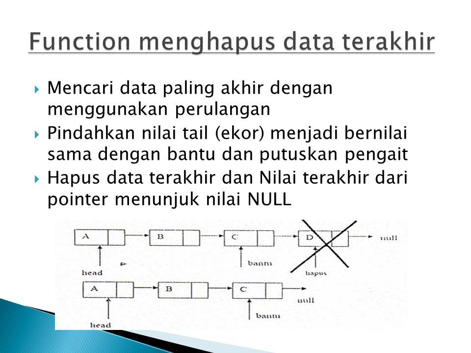 Function menghapus data terakhir