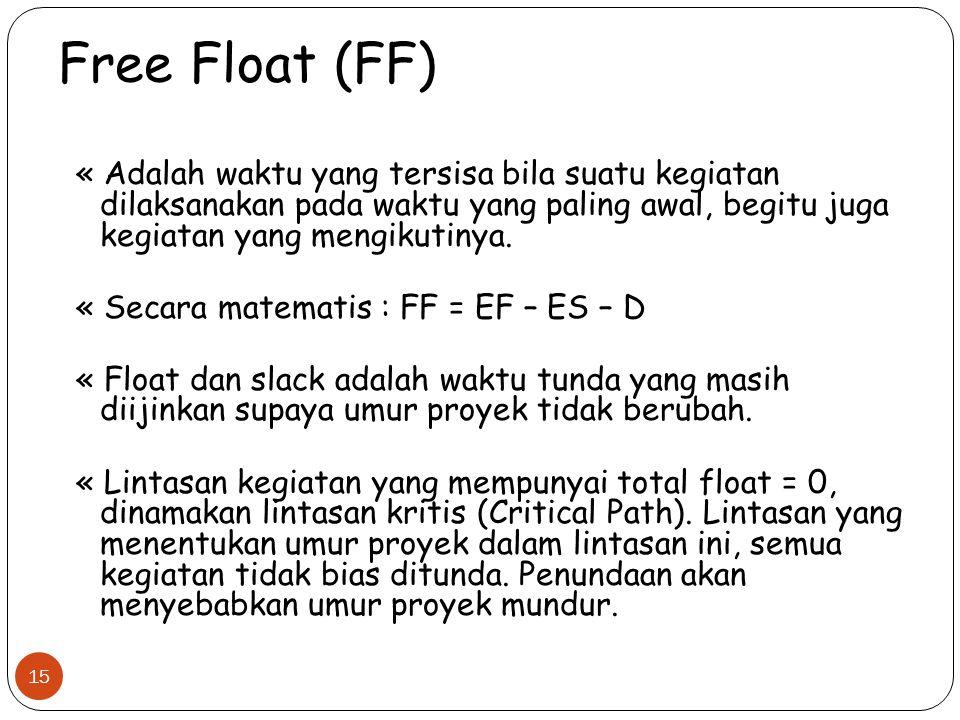 Free Float (FF) « Adalah waktu yang tersisa bila suatu kegiatan dilaksanakan pada waktu yang paling awal, begitu juga kegiatan yang mengikutinya.
