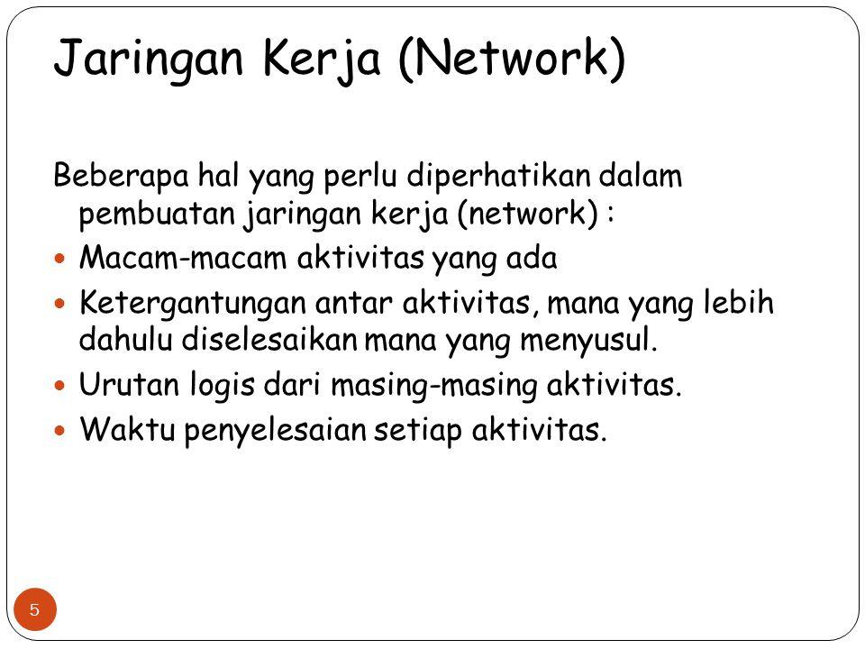 Jaringan Kerja (Network)