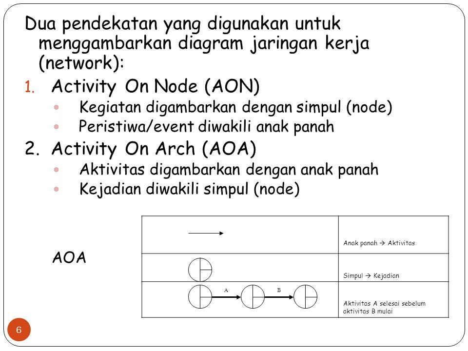 Dua pendekatan yang digunakan untuk menggambarkan diagram jaringan kerja (network):