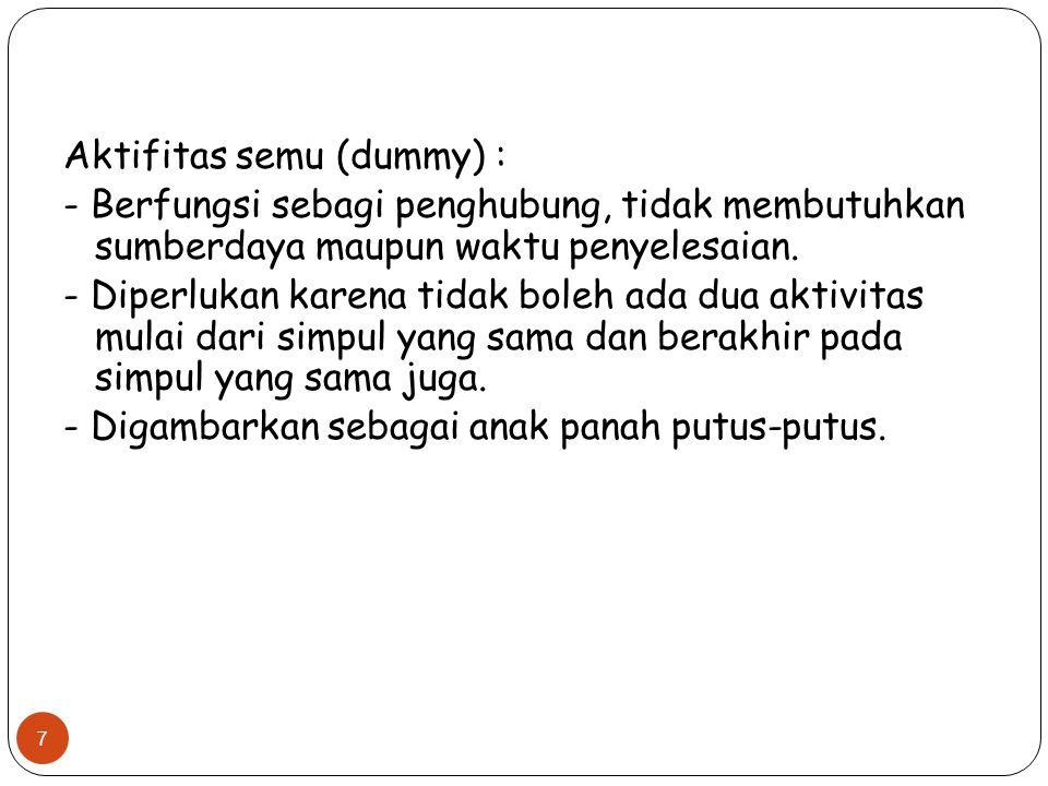 Aktifitas semu (dummy) :