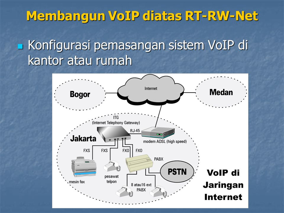 Membangun VoIP diatas RT-RW-Net