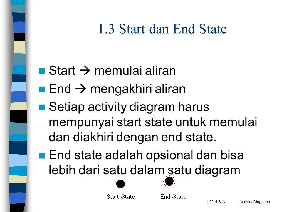 1.3 Start dan End State Start  memulai aliran End  mengakhiri aliran