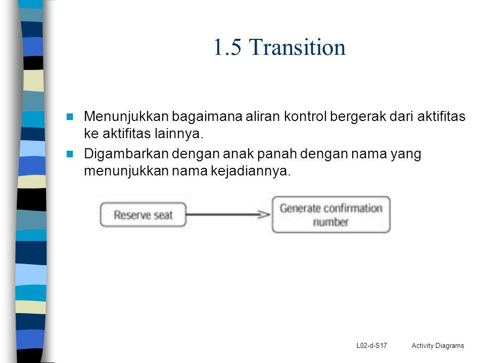 1.5 Transition Menunjukkan bagaimana aliran kontrol bergerak dari aktifitas ke aktifitas lainnya.