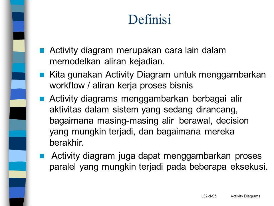 Definisi Activity diagram merupakan cara lain dalam memodelkan aliran kejadian.
