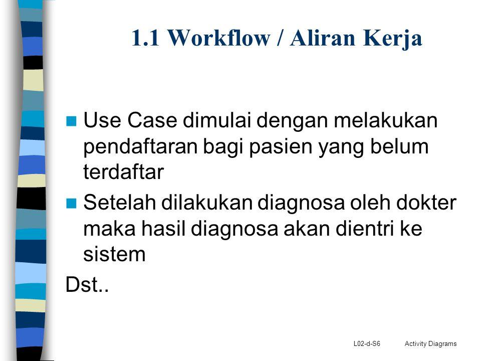 1.1 Workflow / Aliran Kerja