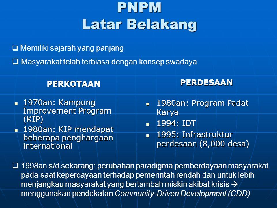 PNPM Latar Belakang Masyarakat telah terbiasa dengan konsep swadaya