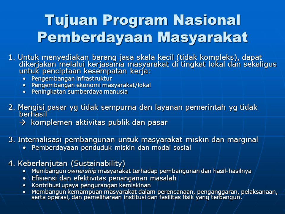 Tujuan Program Nasional Pemberdayaan Masyarakat