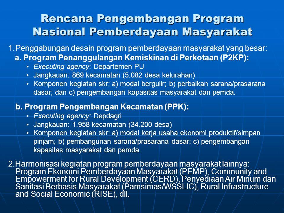 Rencana Pengembangan Program Nasional Pemberdayaan Masyarakat